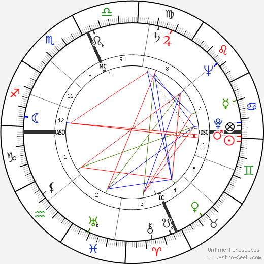 Eugene Francis Tighe astro natal birth chart, Eugene Francis Tighe horoscope, astrology