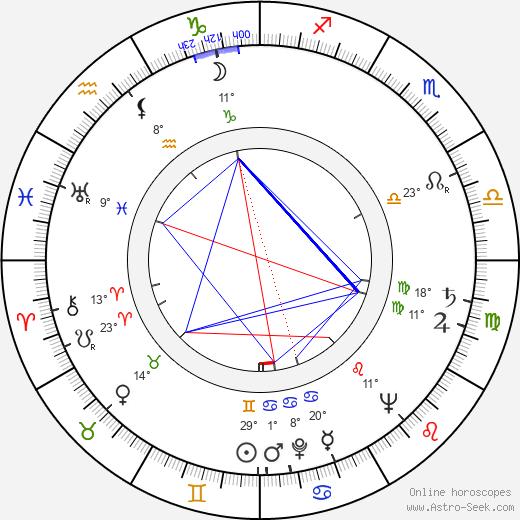 Herschel Baltimore birth chart, biography, wikipedia 2019, 2020