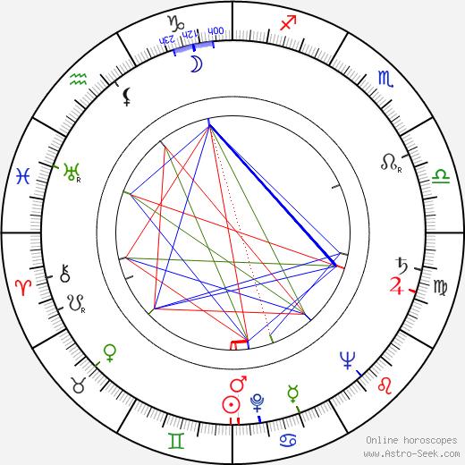 Herschel Baltimore birth chart, Herschel Baltimore astro natal horoscope, astrology