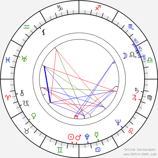 Jan Waldmann astro natal birth chart, Jan Waldmann horoscope, astrology