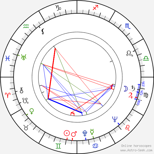 Luis García Berlanga birth chart, Luis García Berlanga astro natal horoscope, astrology