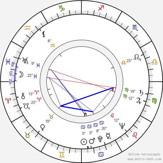 Muriel Pavlow birth chart, biography, wikipedia 2018, 2019