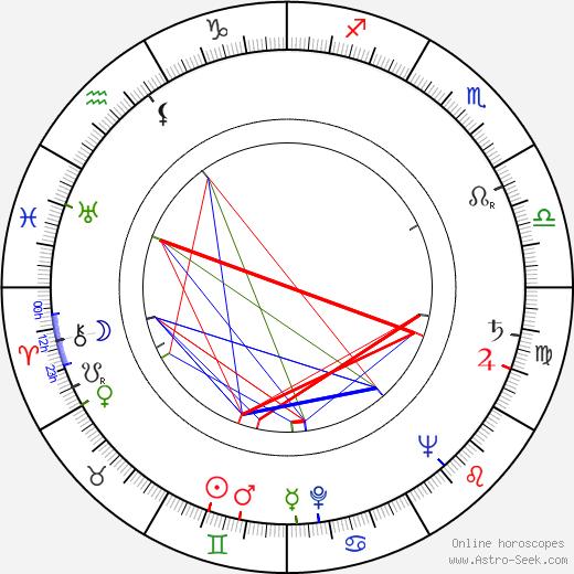Nelson Riddle tema natale, oroscopo, Nelson Riddle oroscopi gratuiti, astrologia