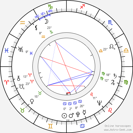 Yvonne Gaudeau birth chart, biography, wikipedia 2019, 2020