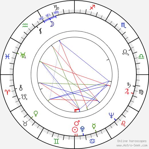 Yvonne Gaudeau birth chart, Yvonne Gaudeau astro natal horoscope, astrology