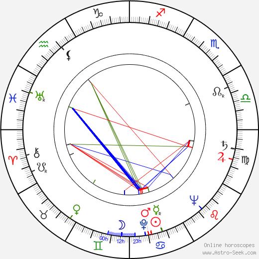 Armas Laurinen birth chart, Armas Laurinen astro natal horoscope, astrology