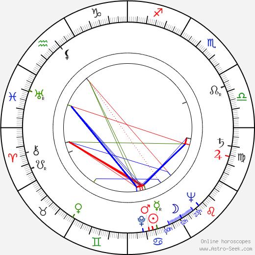 Bill Shirley tema natale, oroscopo, Bill Shirley oroscopi gratuiti, astrologia