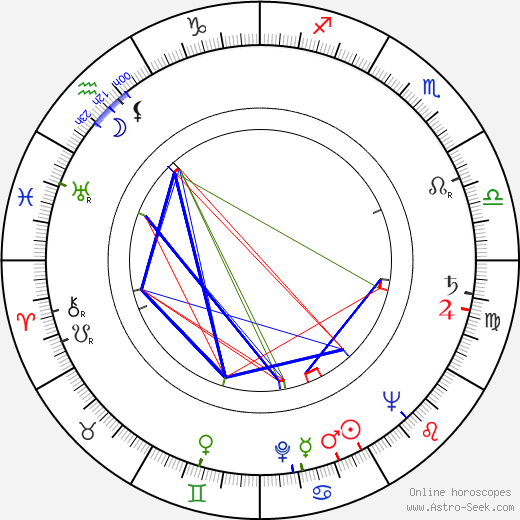 Billy Taylor birth chart, Billy Taylor astro natal horoscope, astrology