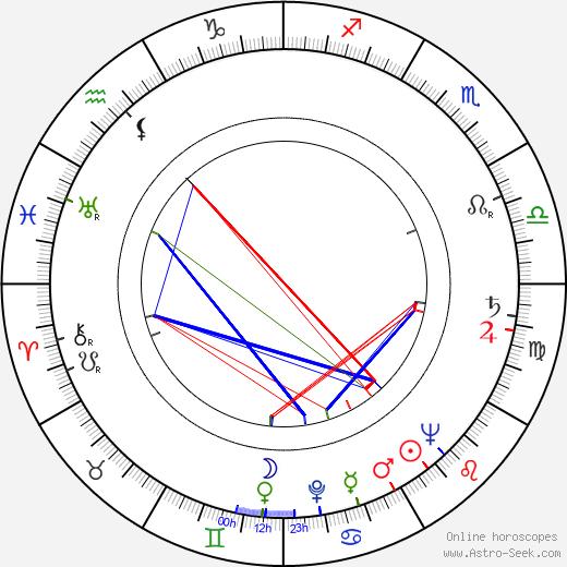 Donald Malarkey tema natale, oroscopo, Donald Malarkey oroscopi gratuiti, astrologia