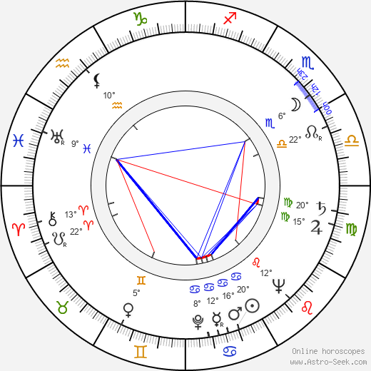 Ernest Gold birth chart, biography, wikipedia 2017, 2018