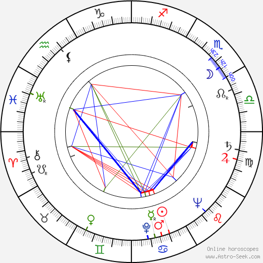 Ernest Gold astro natal birth chart, Ernest Gold horoscope, astrology
