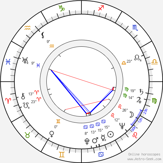 Felix Holzmann birth chart, biography, wikipedia 2019, 2020