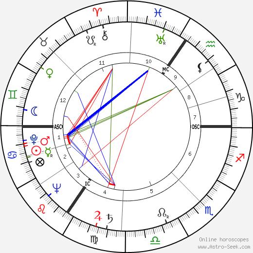 Gérard Debreu tema natale, oroscopo, Gérard Debreu oroscopi gratuiti, astrologia