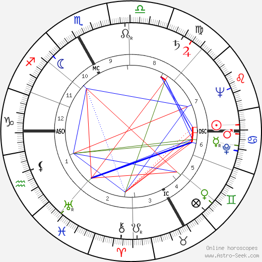 Henri Colpi astro natal birth chart, Henri Colpi horoscope, astrology