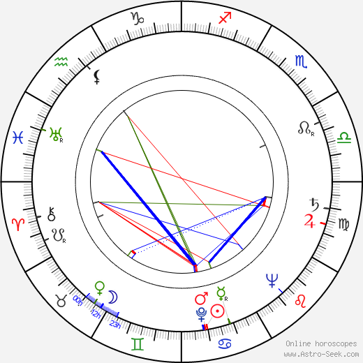 Jacques Morlaine birth chart, Jacques Morlaine astro natal horoscope, astrology