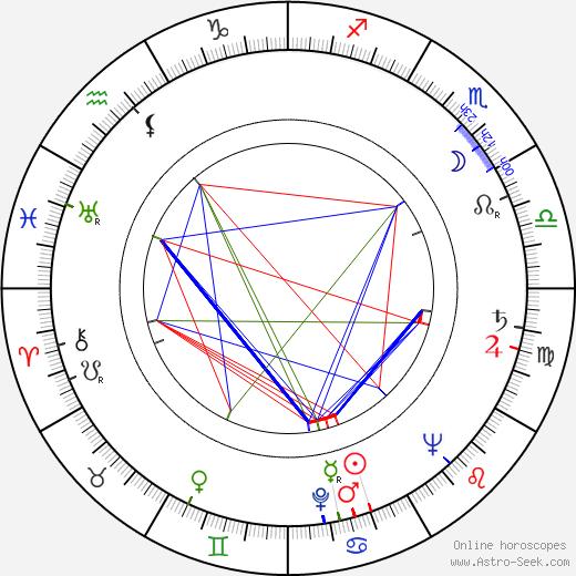 Kenneth Utt tema natale, oroscopo, Kenneth Utt oroscopi gratuiti, astrologia
