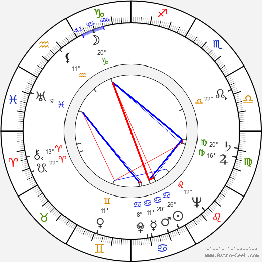 Otto Haas birth chart, biography, wikipedia 2019, 2020