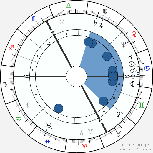 Paolo Boringhieri wikipedia, horoscope, astrology, instagram
