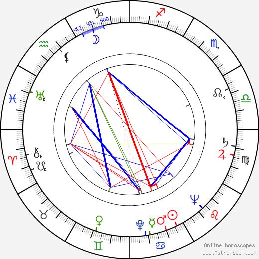 Piero Regnoli tema natale, oroscopo, Piero Regnoli oroscopi gratuiti, astrologia