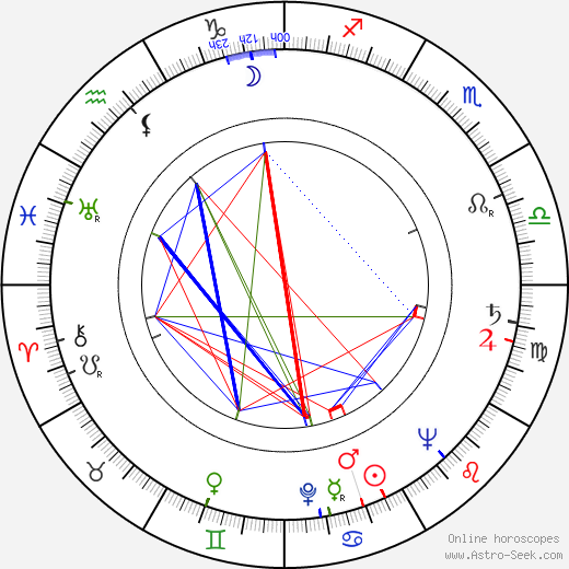 Richard Leacock astro natal birth chart, Richard Leacock horoscope, astrology