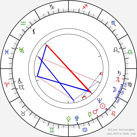 Dagmar Neumannová birth chart, Dagmar Neumannová astro natal horoscope, astrology