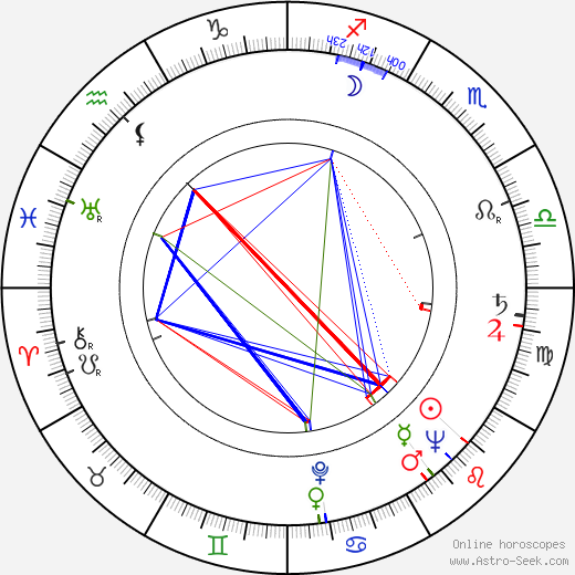 Douglas Cowan birth chart, Douglas Cowan astro natal horoscope, astrology
