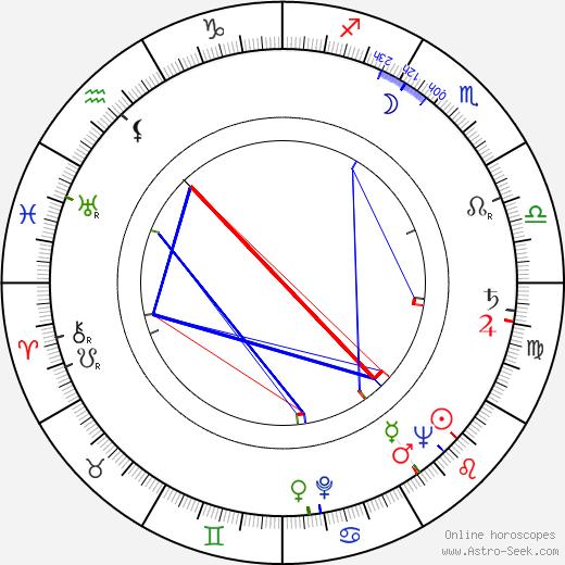 Eva Marie Bergerová birth chart, Eva Marie Bergerová astro natal horoscope, astrology