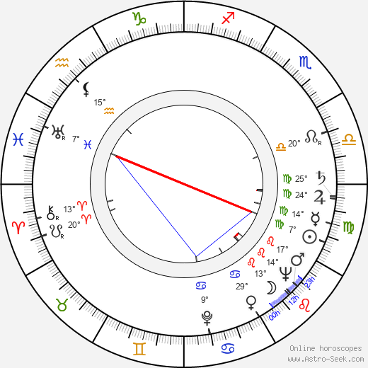 Hannjo Hasse birth chart, biography, wikipedia 2018, 2019