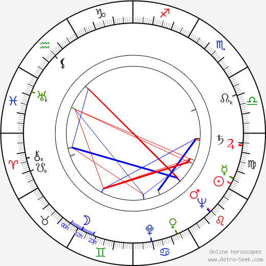 Joaquín Luis Romero Marchent birth chart, Joaquín Luis Romero Marchent astro natal horoscope, astrology