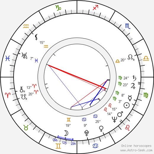 Leo Penn birth chart, biography, wikipedia 2019, 2020