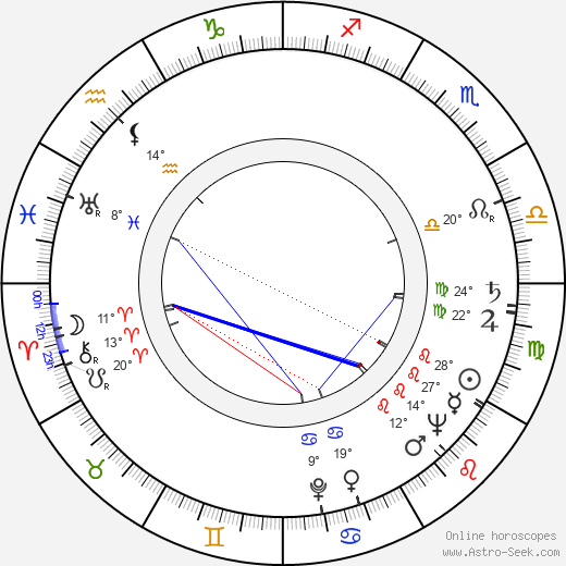 Siegfried Loyda birth chart, biography, wikipedia 2019, 2020