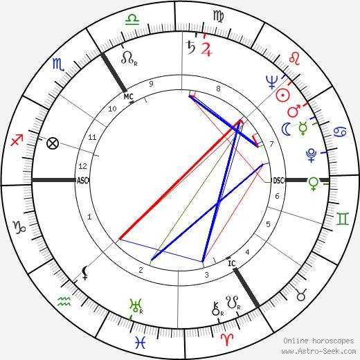 Симона Валер Simone Valère день рождения гороскоп, Simone Valère Натальная карта онлайн