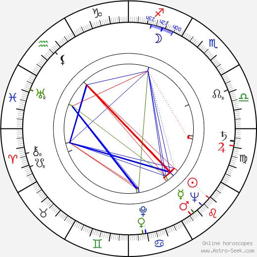 Vasilis Georgiadis birth chart, Vasilis Georgiadis astro natal horoscope, astrology