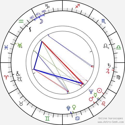 Vladimir Chebotaryov birth chart, Vladimir Chebotaryov astro natal horoscope, astrology