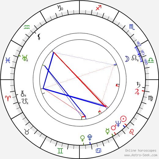 William Asher birth chart, William Asher astro natal horoscope, astrology