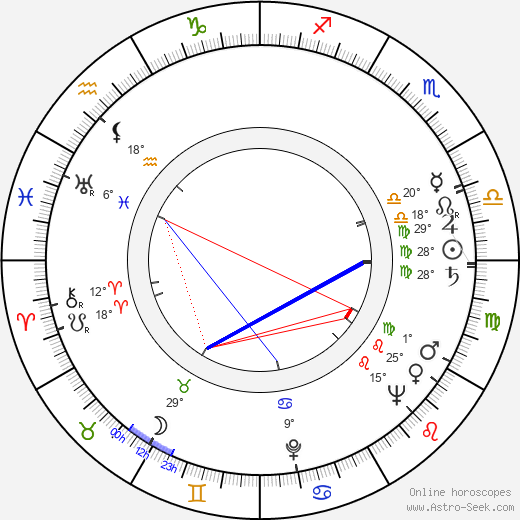 Aarne Syväpuro birth chart, biography, wikipedia 2018, 2019