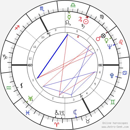 Carlo Parola tema natale, oroscopo, Carlo Parola oroscopi gratuiti, astrologia