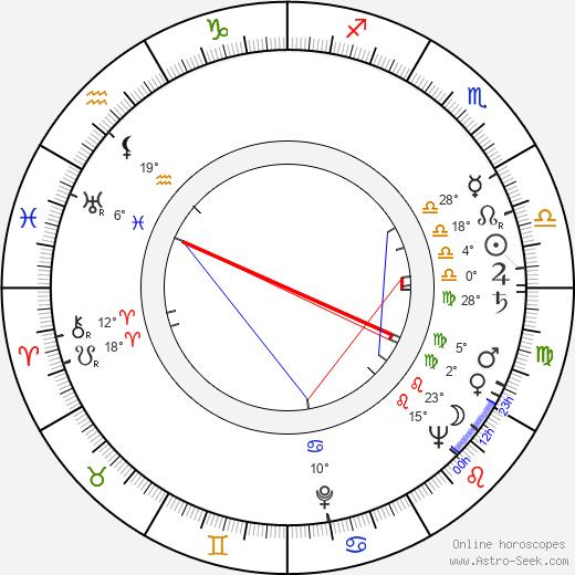 Doris Houck birth chart, biography, wikipedia 2020, 2021