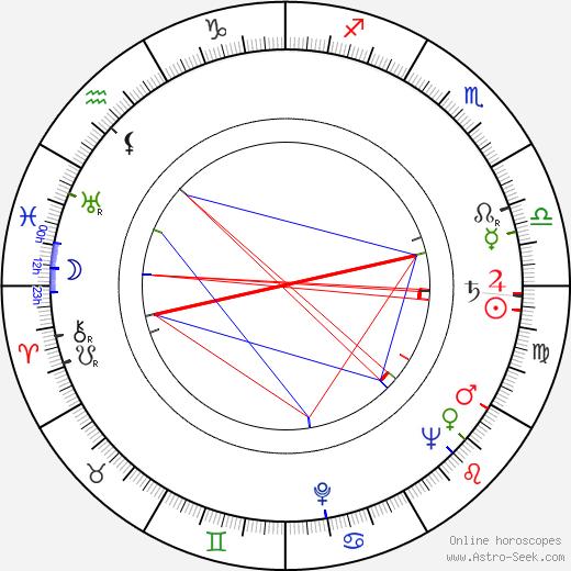 Giselle Pascal tema natale, oroscopo, Giselle Pascal oroscopi gratuiti, astrologia