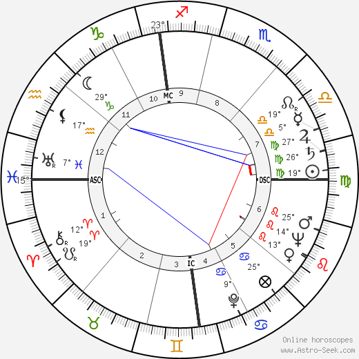 Jacques Bar birth chart, biography, wikipedia 2018, 2019