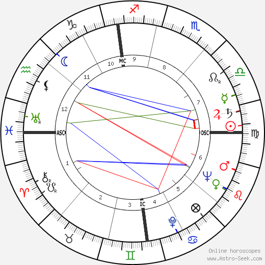 Jacques Bar birth chart, Jacques Bar astro natal horoscope, astrology