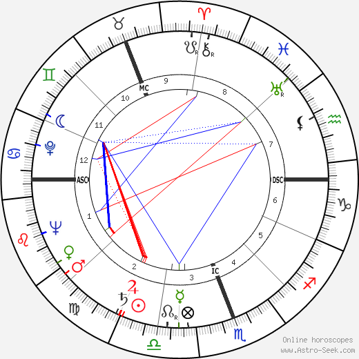Robert Muldoon astro natal birth chart, Robert Muldoon horoscope, astrology
