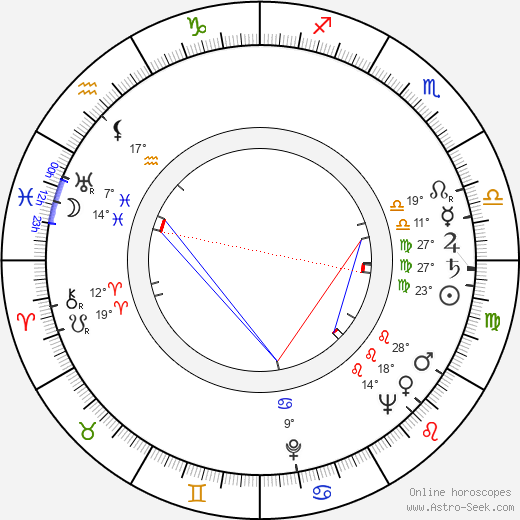 Siro Marcellini birth chart, biography, wikipedia 2019, 2020