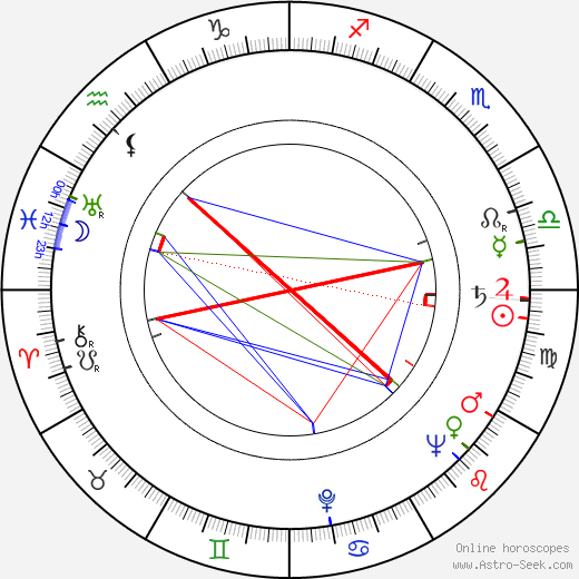 Siro Marcellini astro natal birth chart, Siro Marcellini horoscope, astrology