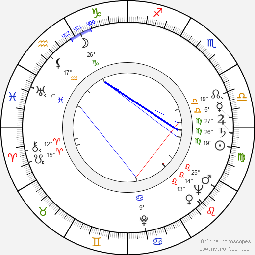 Stanislaw Lem birth chart, biography, wikipedia 2018, 2019