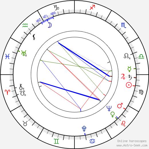 Stanislaw Lem astro natal birth chart, Stanislaw Lem horoscope, astrology