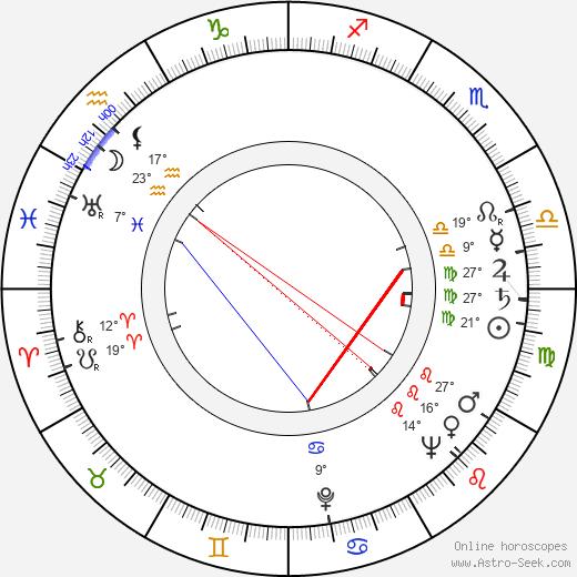 Stanley C. Pace birth chart, biography, wikipedia 2018, 2019