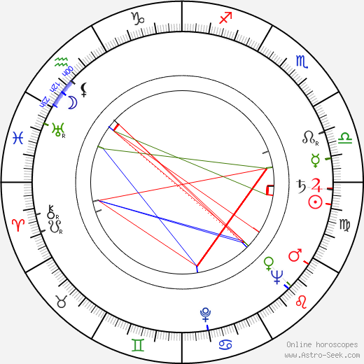 Stanley C. Pace astro natal birth chart, Stanley C. Pace horoscope, astrology