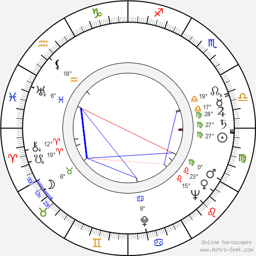 Virginia Belmont birth chart, biography, wikipedia 2020, 2021