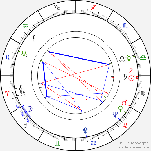 Virginia Belmont birth chart, Virginia Belmont astro natal horoscope, astrology